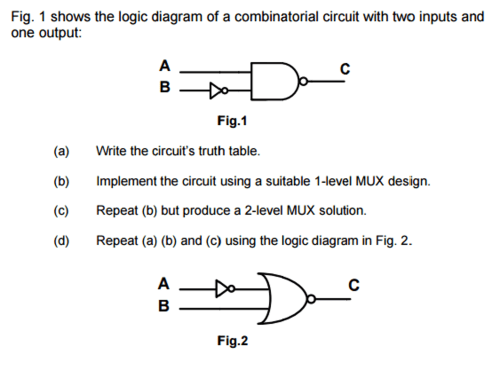 small resolution of solved fig 1 shows the logic diagram of a combinatorial1 shows the logic diagram of a