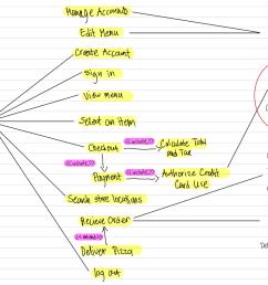 hoaye esit menu adw h sian in vitul menu 24or include caladate  [ 1024 x 803 Pixel ]