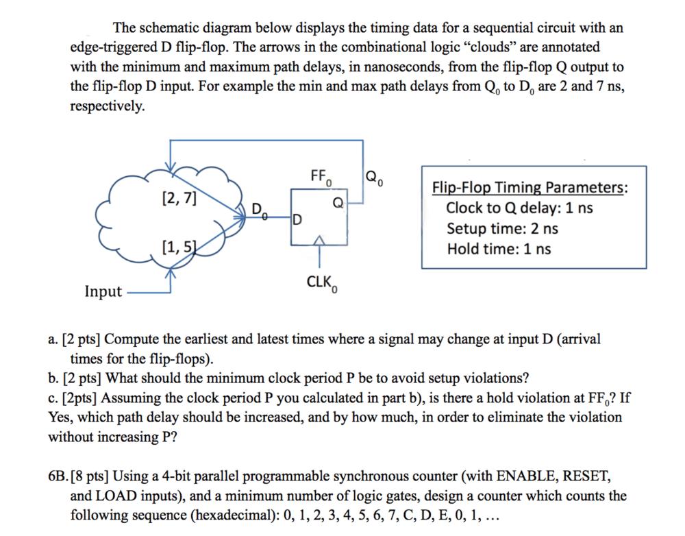 medium resolution of the schematic diagram below displays the timing da