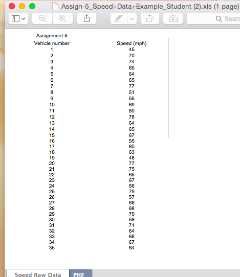 Solved: A. Find The 85th Percentile Speed Of A Highway Sec