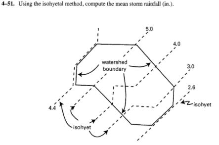 Solved: 4-51. Using The Isohyetal Method, Compute The Mean