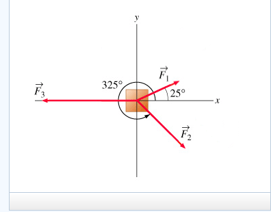Solved: The Diagram Below Shows A Block Of Mass M=2.00kg O