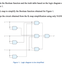 obtain the boolean function and the truth table ba [ 1134 x 908 Pixel ]