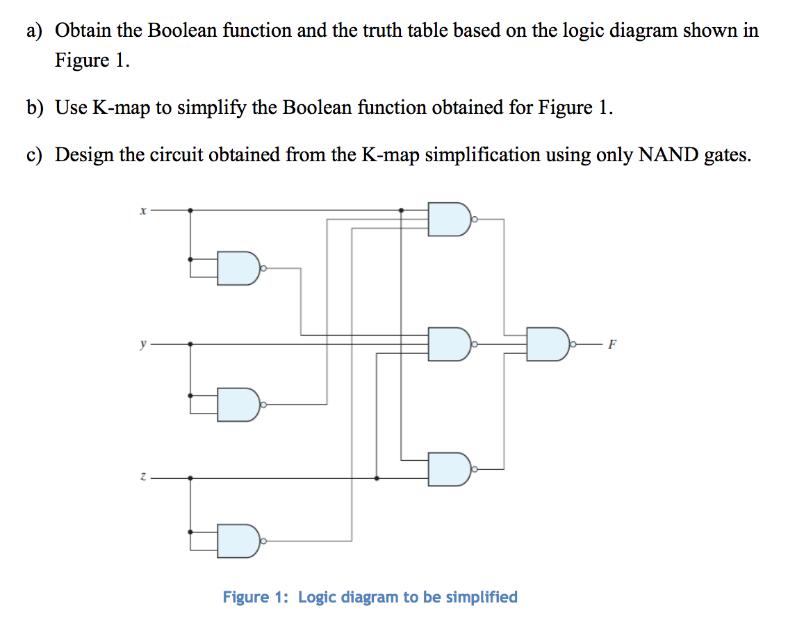 hight resolution of obtain the boolean function and the truth table ba