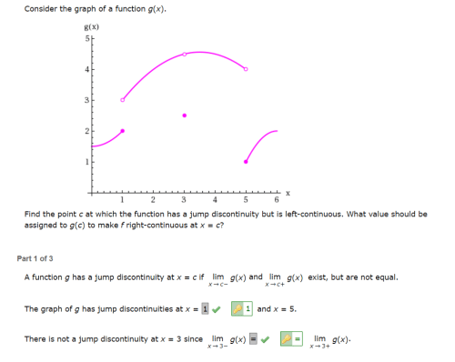 small resolution of consider the graph of a function g x find the p
