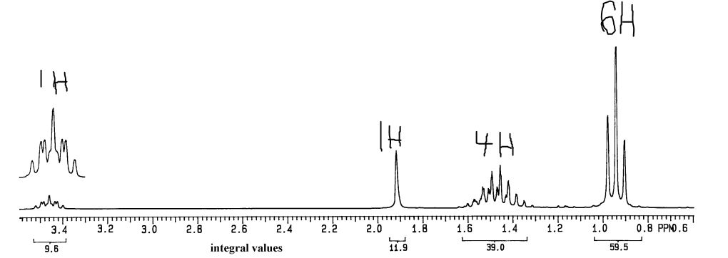 Solved: Can Someone Please Explain The Proton (H) NMR Of 3