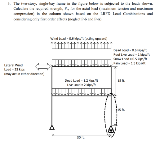 small resolution of the two story single bay frame in the figure below is