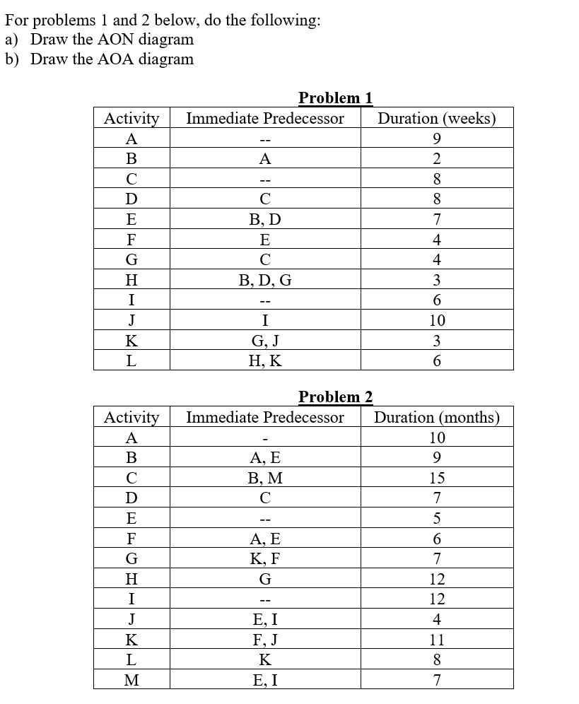 medium resolution of for problems 1 and 2 below do the following a draw the aon