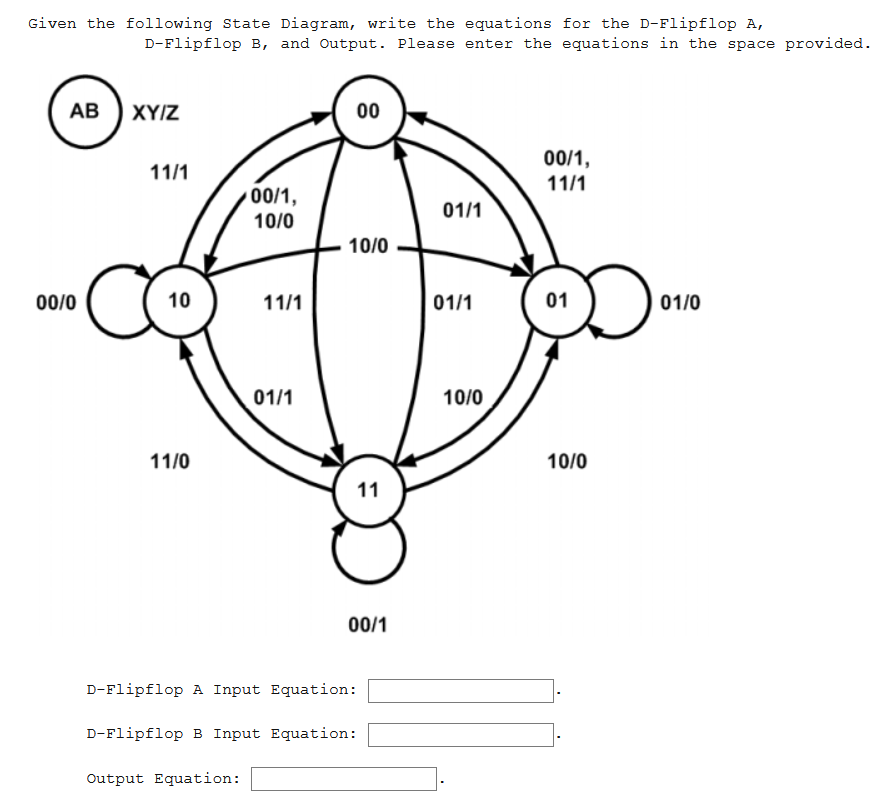 Solved: Given The Following State Diagram, Write The Equat
