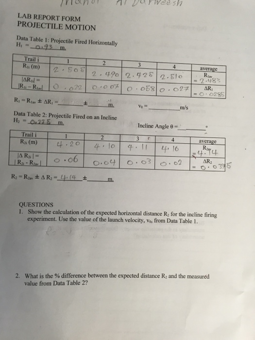 Reports From The Lab Physics Quizboards