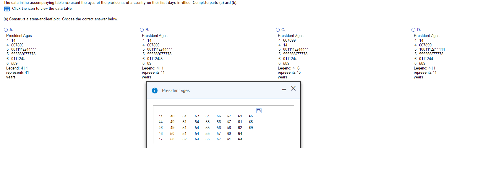 Solved: The Data In The Accompanying Table Represent The A
