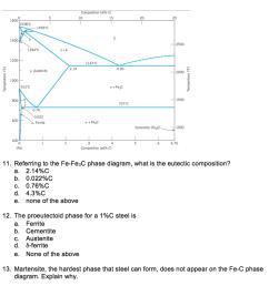 question composition at c 10 15 20 25 1600 1538 c 1493 c 1400 2500 1394 c y l 1200 1147 c 2 14 4 30 y  [ 1024 x 986 Pixel ]