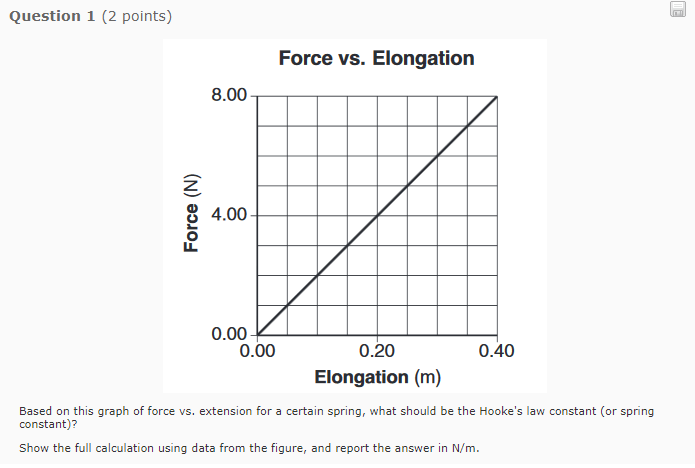 Solved: Question 1 (2 Points) Force Vs. Elongation 8.00 8