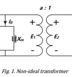 non ideal transformer [ 2046 x 678 Pixel ]
