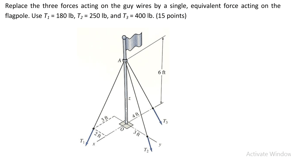 Solved: Replace The Three Forces Acting On The Guy Wires B