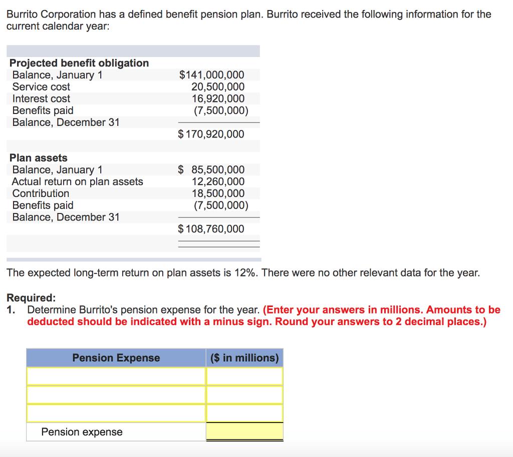 Solved: Burrito Corporation Has A Defined Benefit Pension ... | Chegg.com