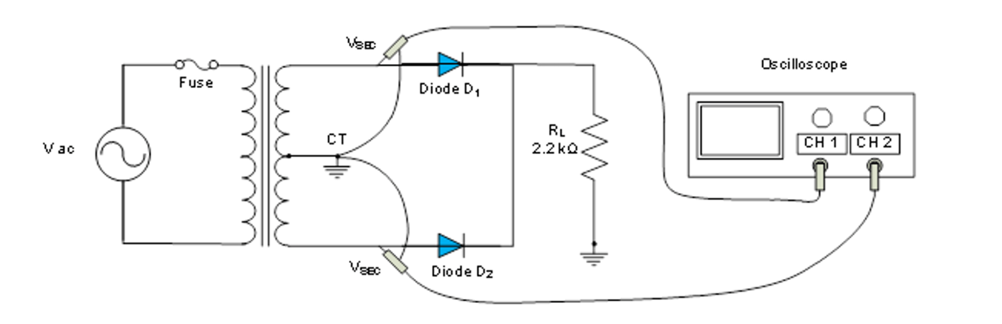 hight resolution of  note the polarity of the capacitor measure the peak to peak ripple voltage vripple of the output measure the ripple frequency
