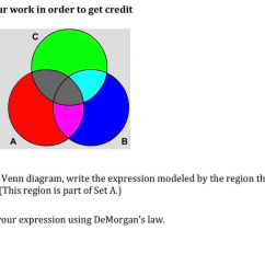 What Is A Venn Diagram In Writing Camper Trailers Solved Show Your Work Order To Get Credit 1 Given The Question Write Expression Modeled By