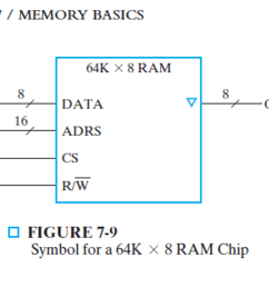 solved using the 64k times 8 ram chip in figure 7 9 plus ram and cpu diagram ram chip diagram [ 2046 x 926 Pixel ]