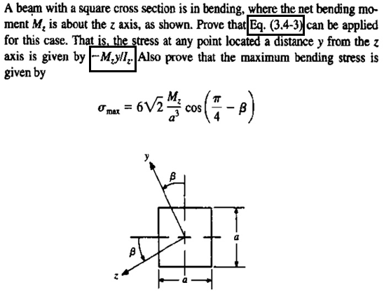 Solved: A Beam With A Square Cross Section Is In Bending