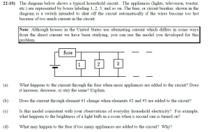 Solved: The Diagram Below Shows A Typical Household Circui | Chegg