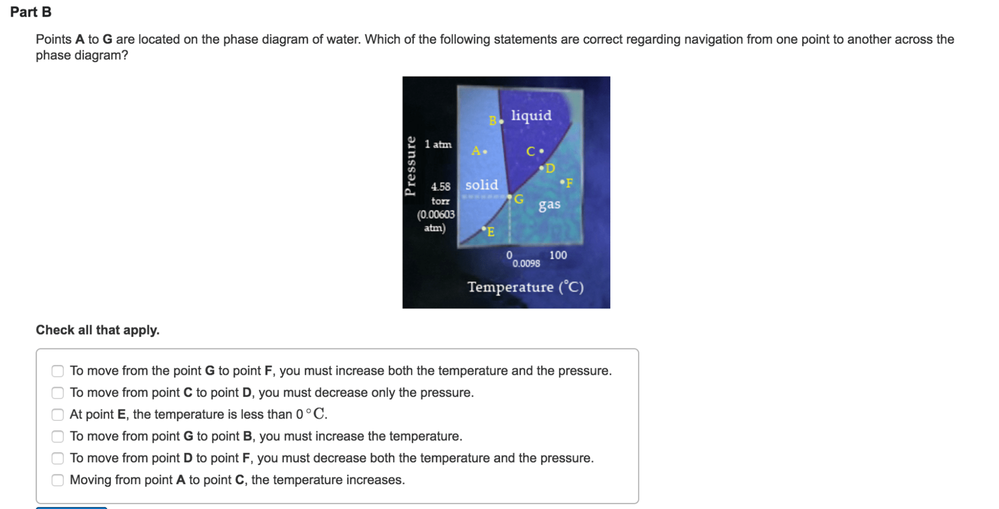 hight resolution of points a to g are located on the phase diagram of