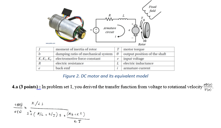 Solved: Fixed Field Armature Circuit Be Rotor T Motor Torq