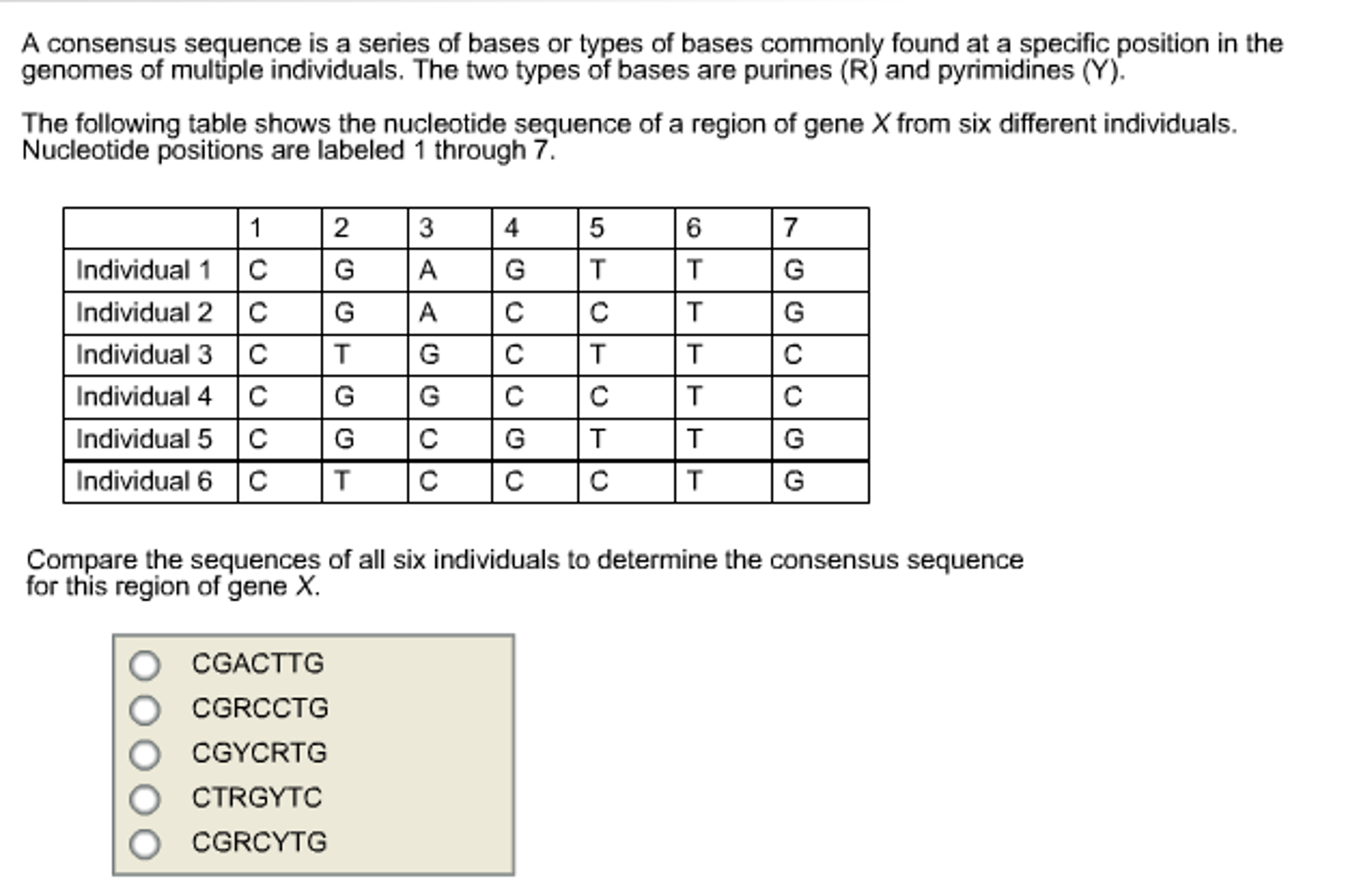 Solved A Consensus Sequence Is A Series Of Bases Or Types
