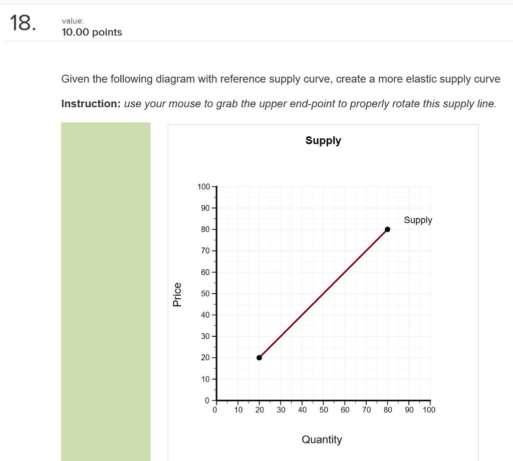 Economics Archive