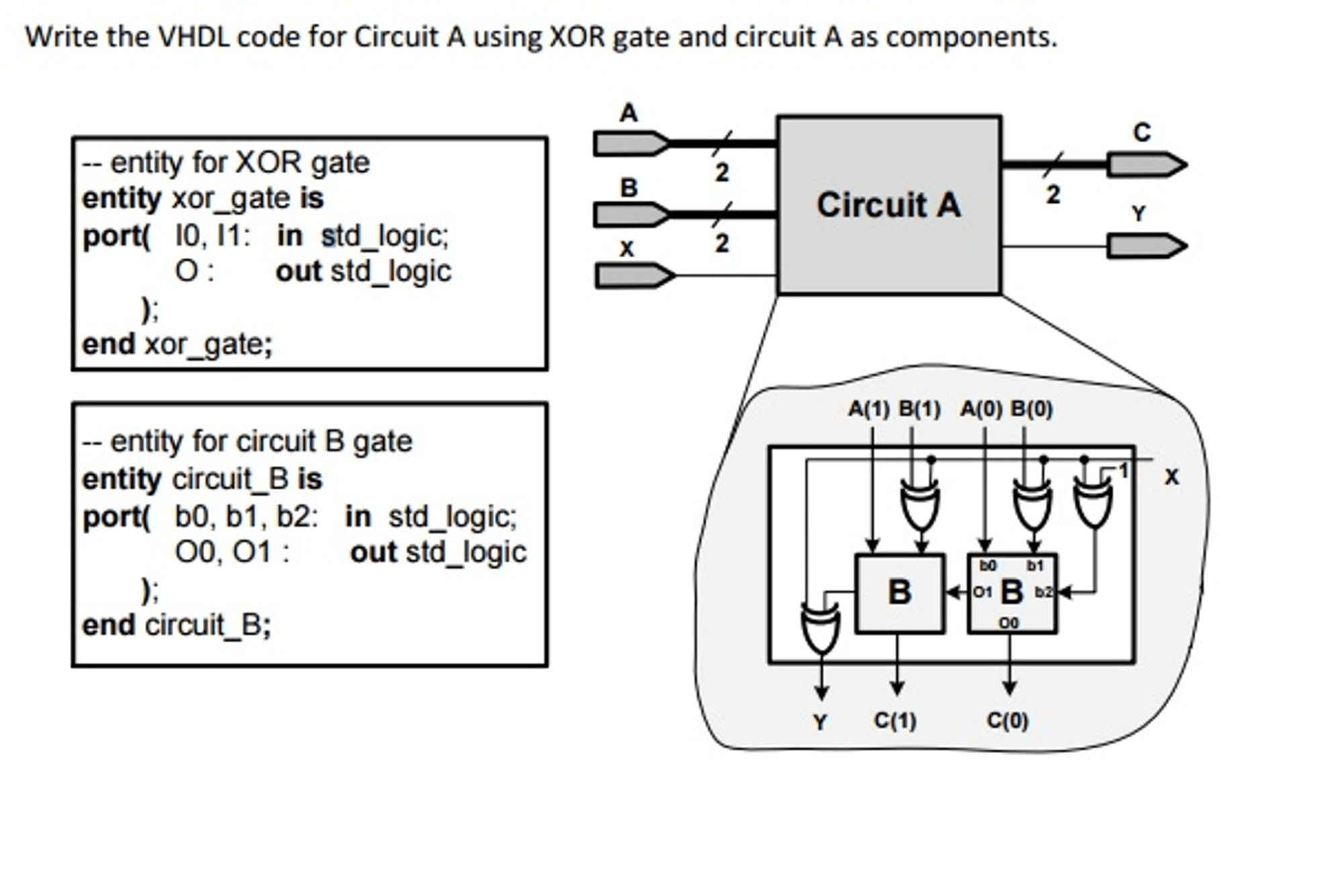 hight resolution of write the vhdl code for circuit a using xor gate a