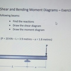 Shear And Moment Diagram Generator One Wire To I2c Maker Data Wiring Blog Solved Bending Diagrams Exercises For Ge Ice Schematic