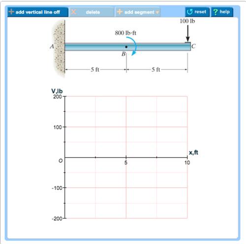 small resolution of o reset hel 100 lb add vertical line off delete add segment help 800 lb ft