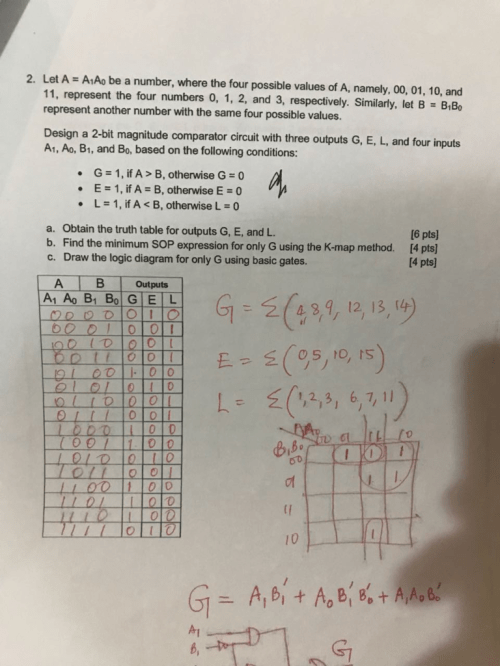 small resolution of 2 let a a1ao be a number where the four possible values of a