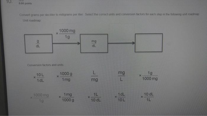 Solved: Convert Grams Per Deciliter To Milligrams Per Lite... | Chegg.com