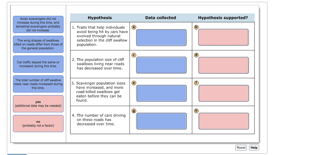 Solved: Part B Testing Hypotheses To Test Their Hypotheses... | Chegg.com