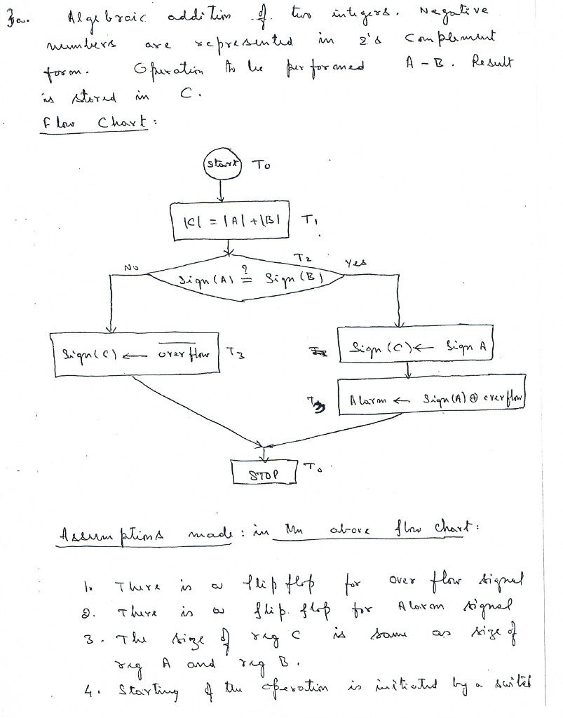 hight resolution of here is an example of design a circuit to perform algebraic addition of integers in
