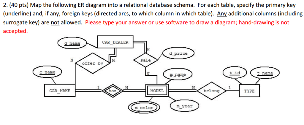 software to make er diagram 3 phase autotransformer wiring 2 40 pts map the following into a re chegg com relational database schema