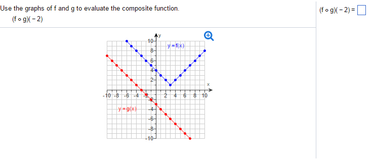 Solved: Use The Graphs Of F And G To Evaluate The Composit