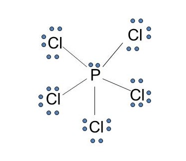 Solved: True Or False: This Lewis Dot Structure For Sulfur