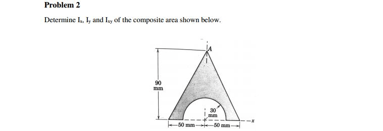Solved: Determine Ix, Iy And Ixy Of The Composite Area Sho