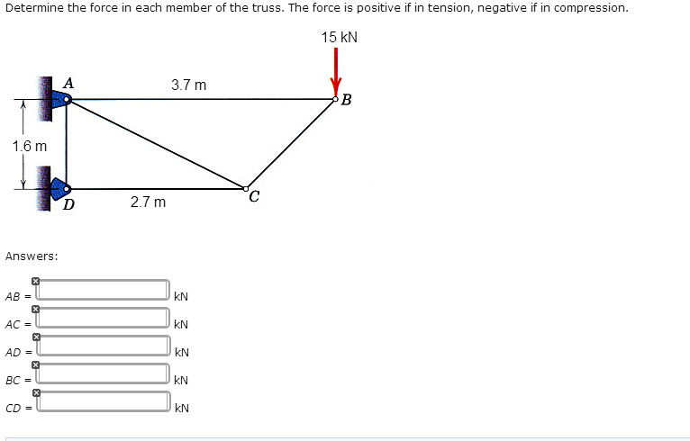 Solved: Determine The Force In Each Member Of The Truss. T