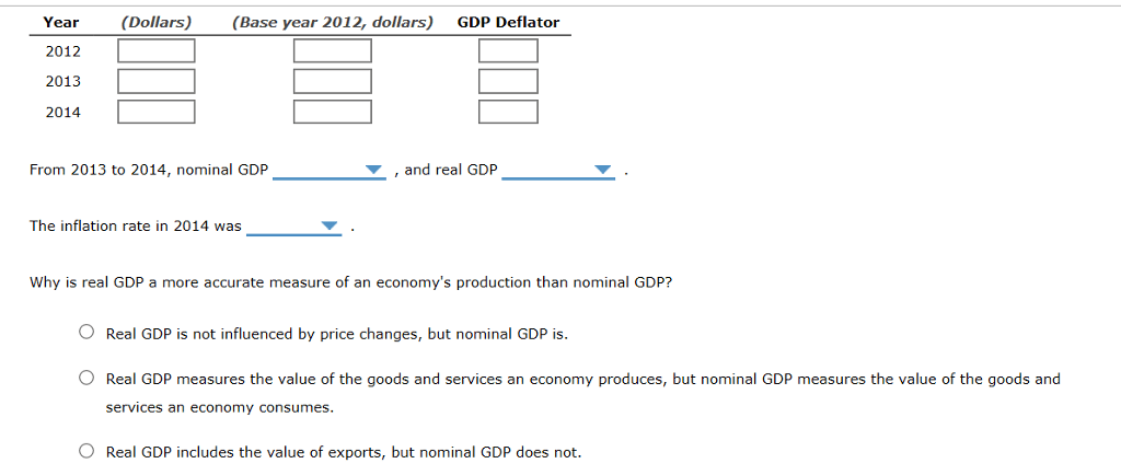 Solved: Consider A Simple Economy That Produces Two Goods