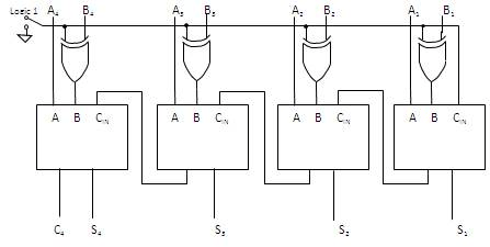Solved: Explain The Operation Of The 4-bit Adder-subtracto