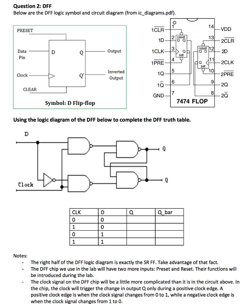 medium resolution of solved question 2 dff below are the dff logic symbol and d flip flop 7474 logic diagram