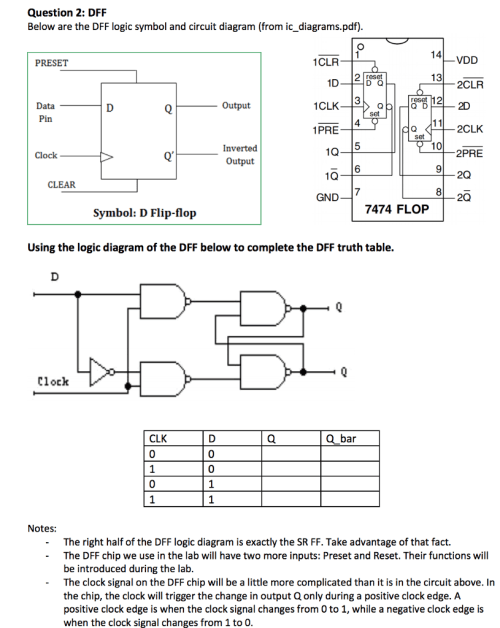 small resolution of solved question 2 dff below are the dff logic symbol and d flip flop 7474 logic diagram