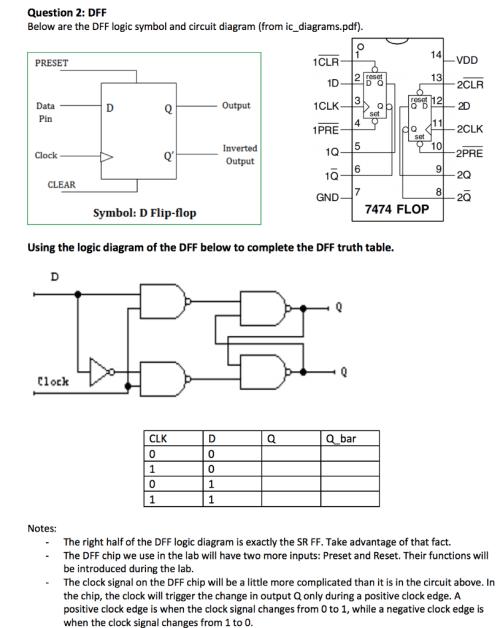 small resolution of d flip flop 7474 logic diagram wiring diagram split d flip flop 7474 logic diagram