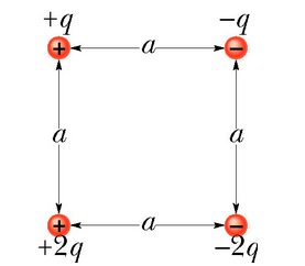 Solved: In The Figure, What Are The Horizontal And Vertica