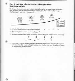 hot spots part 2 hot spot islands versus convergent plate boundary islands the diagram below [ 791 x 1024 Pixel ]