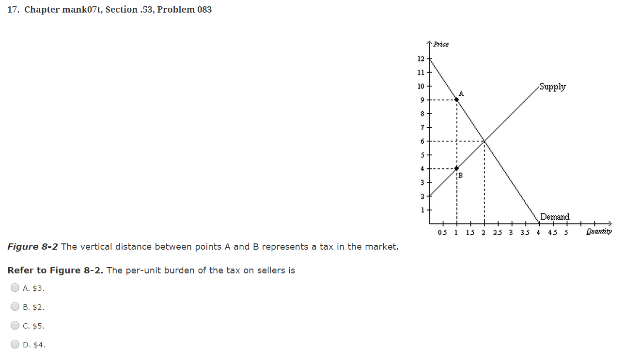 Solved: Figure 8-6 The Vertical Distance Between Points A