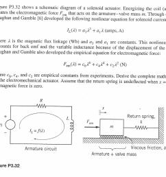 shows a schematic diagram of a solenoid actuator  [ 1304 x 968 Pixel ]